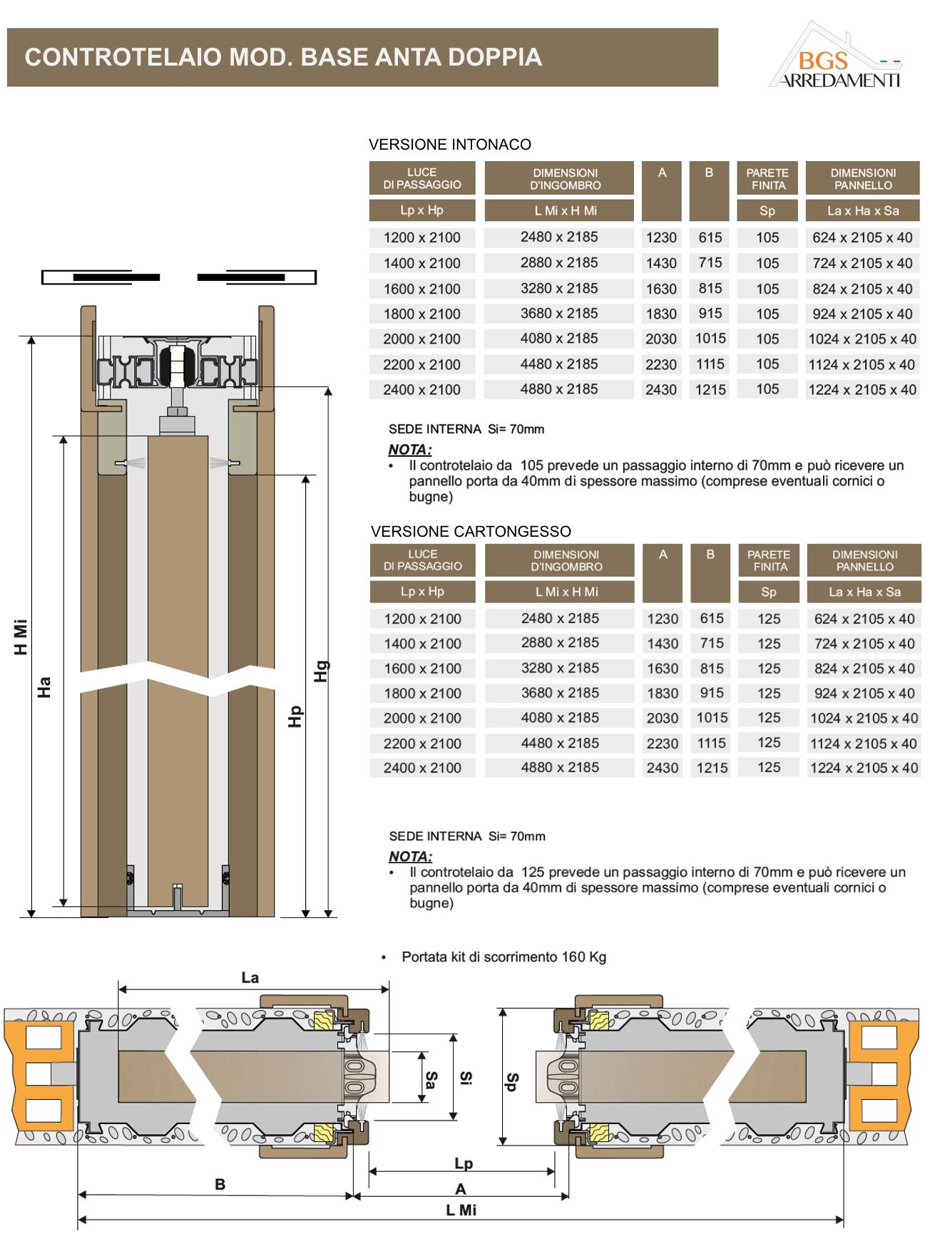 Controtelaio per porte scorrevoli mito modello base anta for Scheda tecnica anta ribalta giesse
